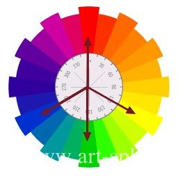 Четыре гармоничных цвета